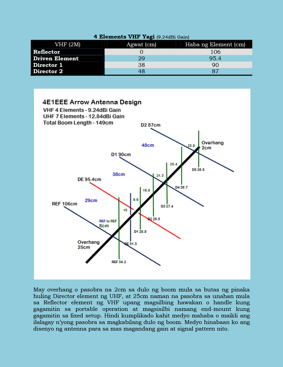 Homebrew Arrow Antenna (2M/70CM) for Satellite Hunting or Fixed